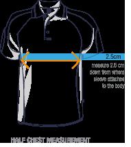eureka-mens-diagram.png