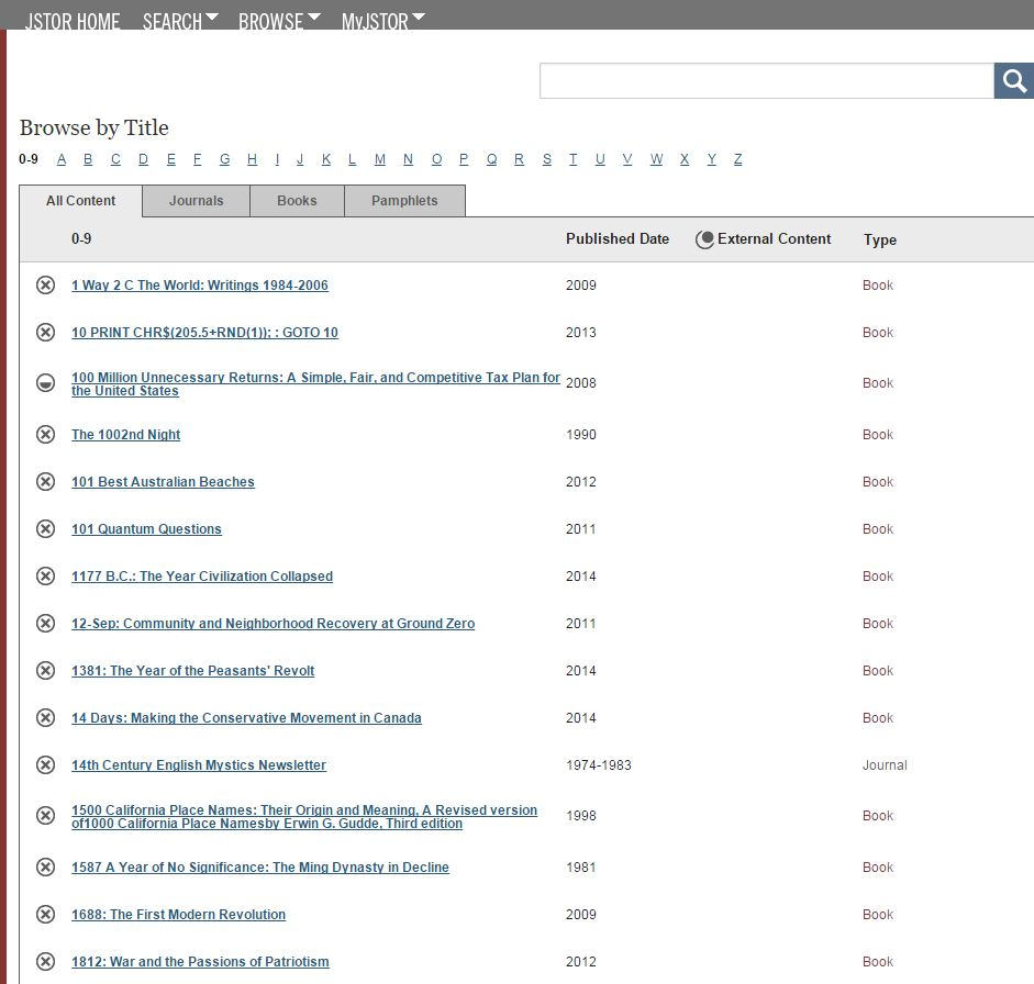 core functionality jstor support once you have the correct letter and content tab you ll see a list of titles once you see your title in the list follow the link to the appropriate page