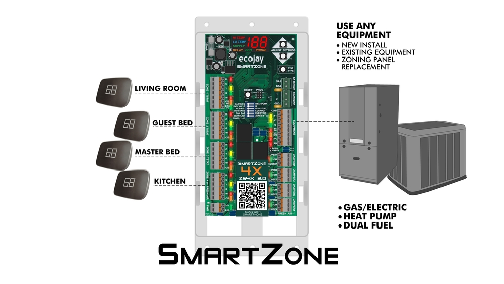 smartzone zoningsupply web simple 04.jpg