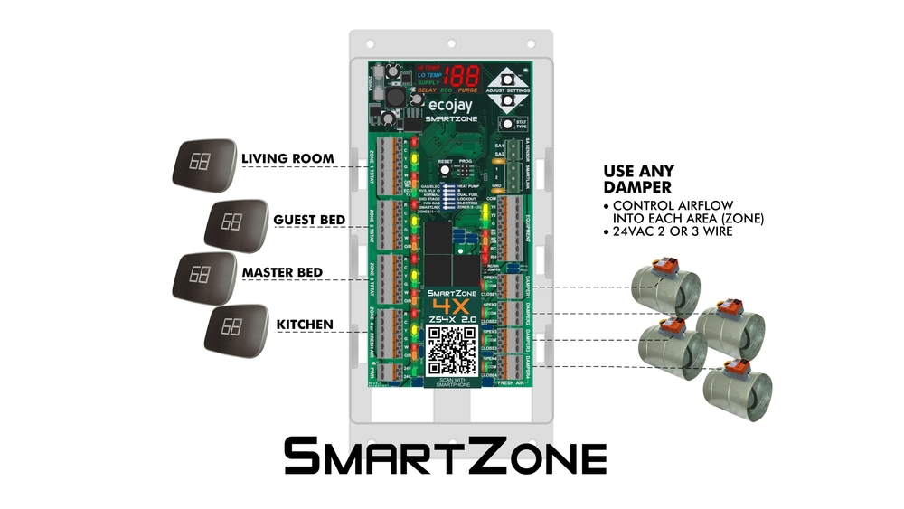 smartzone zoningsupply web simple 05.jpg