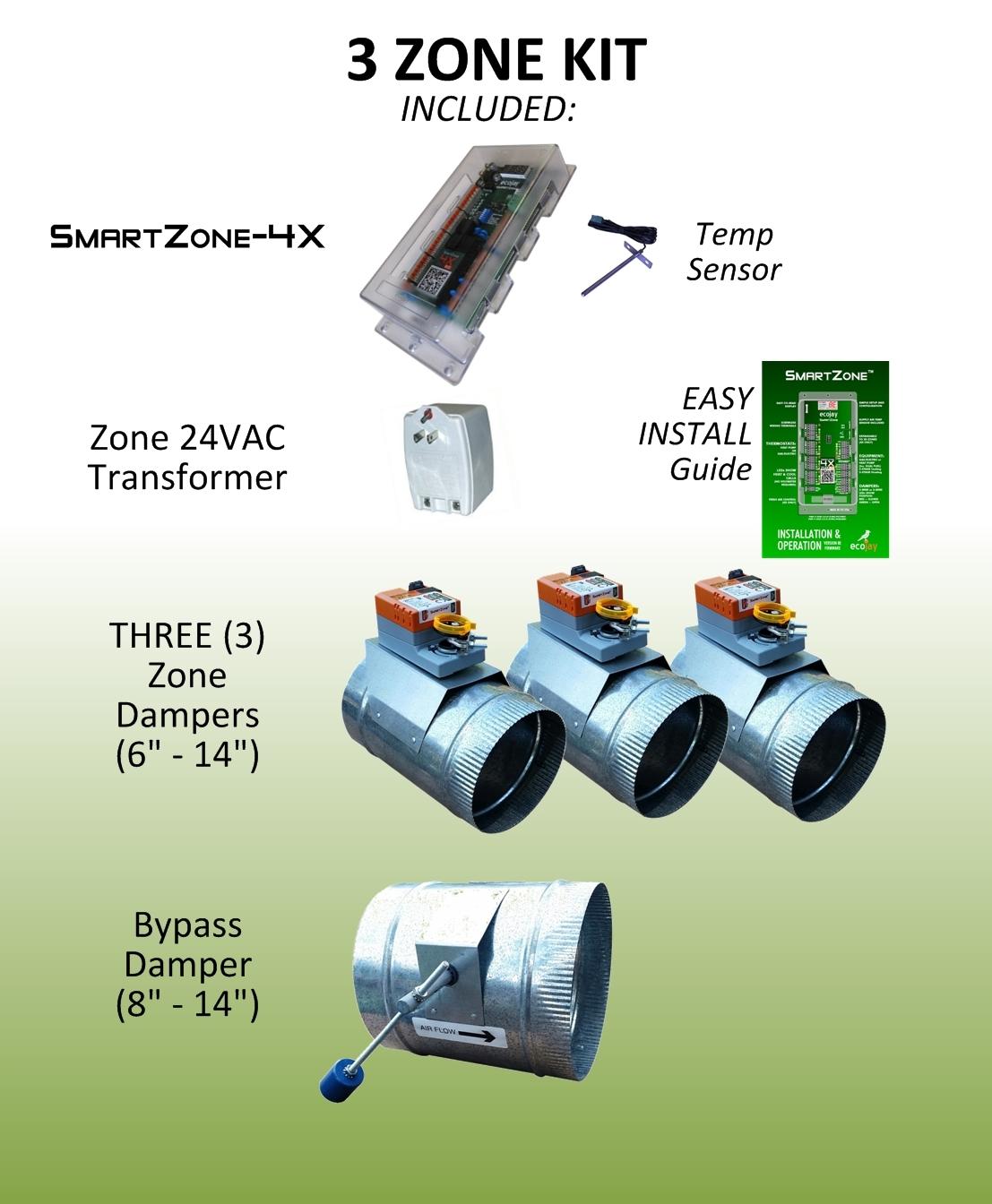 Ziemlich 3 Zonen Ventilverdrahtung Ideen - Der Schaltplan - greigo.com