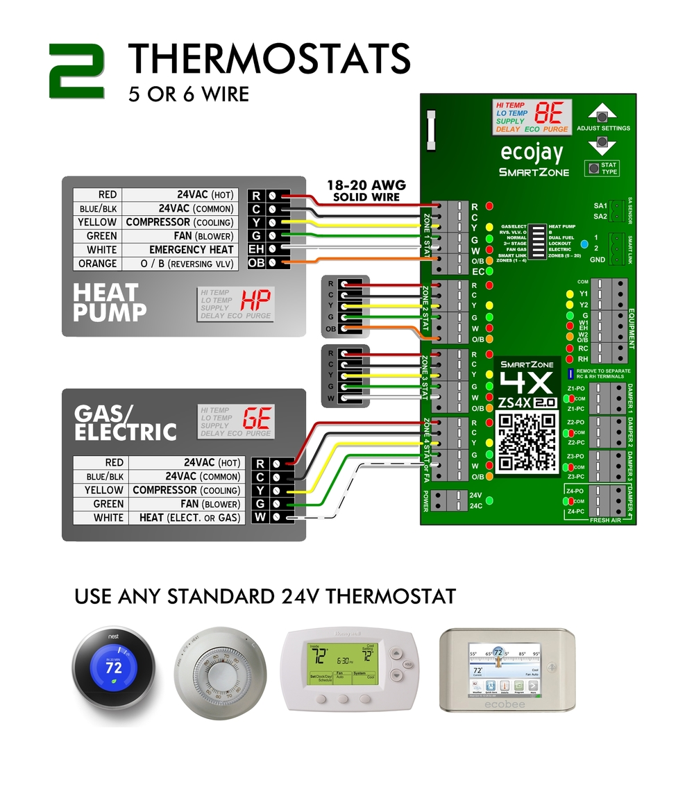 SmartZone Thermostat Install