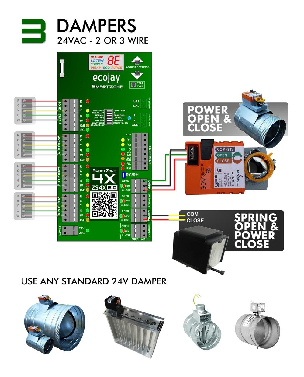 SmartZone Damper Install