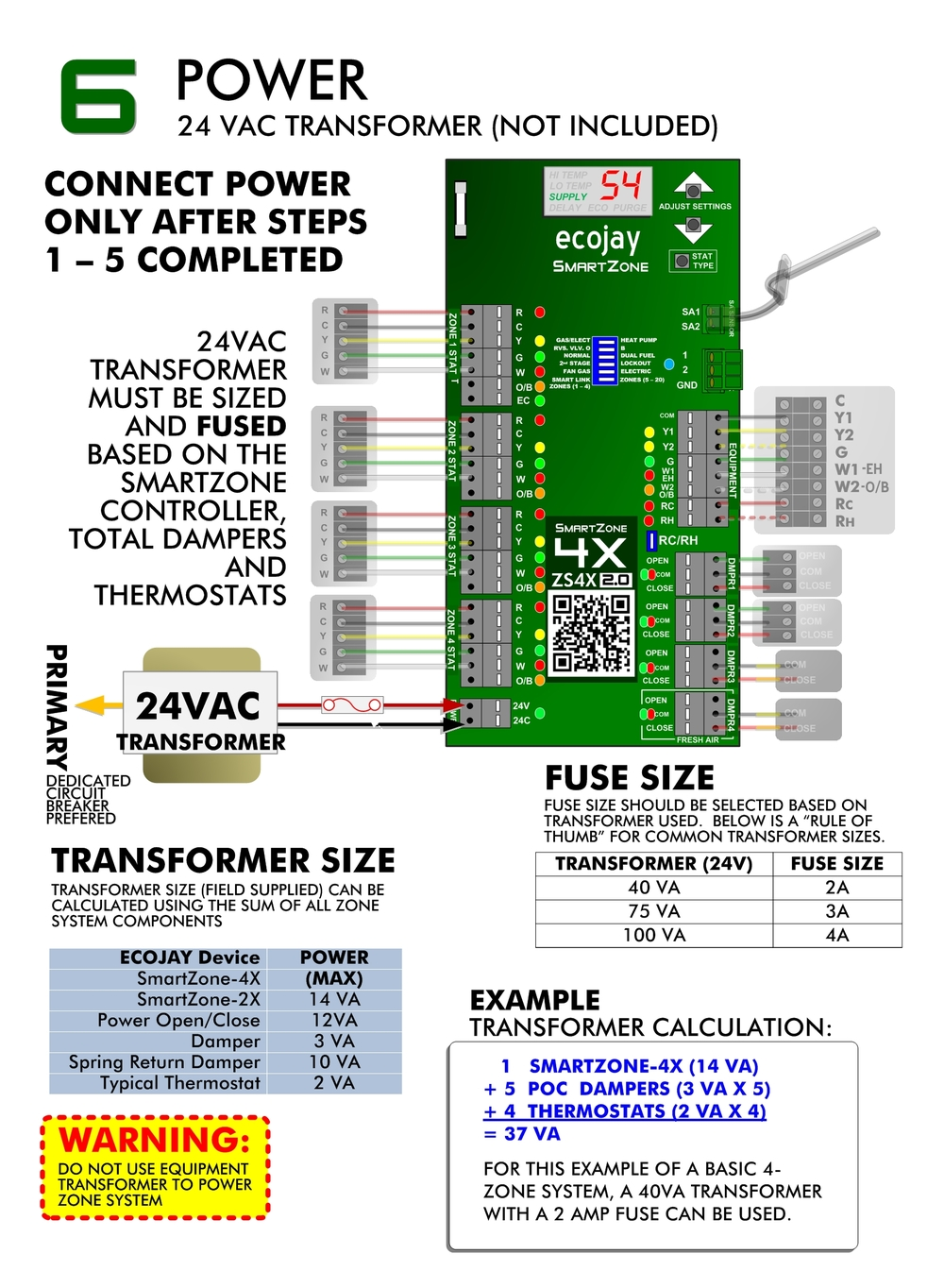 Zone Control Smartzone 2 4x Guide Thermostat Wiring Two Transformers Install 24vac Power
