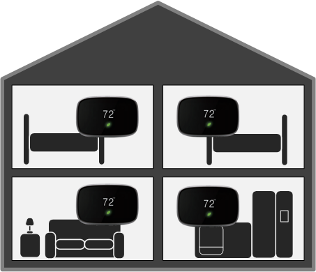 SmartZone zone control can provide optimum comfort in ALL areas of the home.