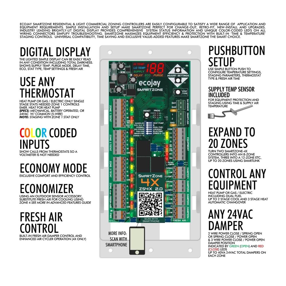 Ecojay SmartZone