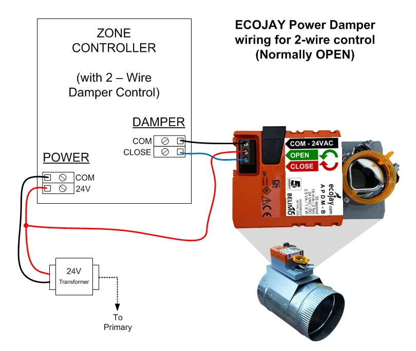 zoningsupply com zone control replacing old 2 wire spring damper rh zoningsupply com hvac damper wiring HVAC Vents