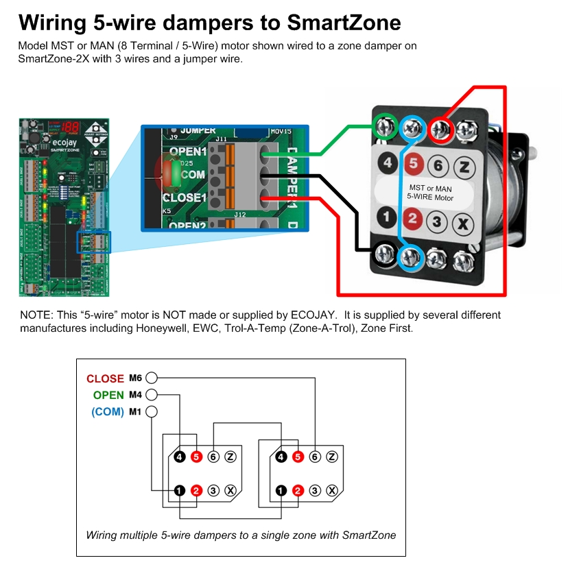 ZoningSupply com Zone Control SmartZone can be used