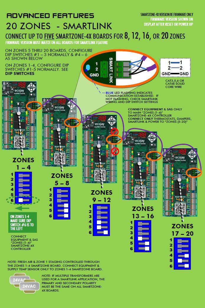 SmartZone -SmartLINK 20 Zones.JPG