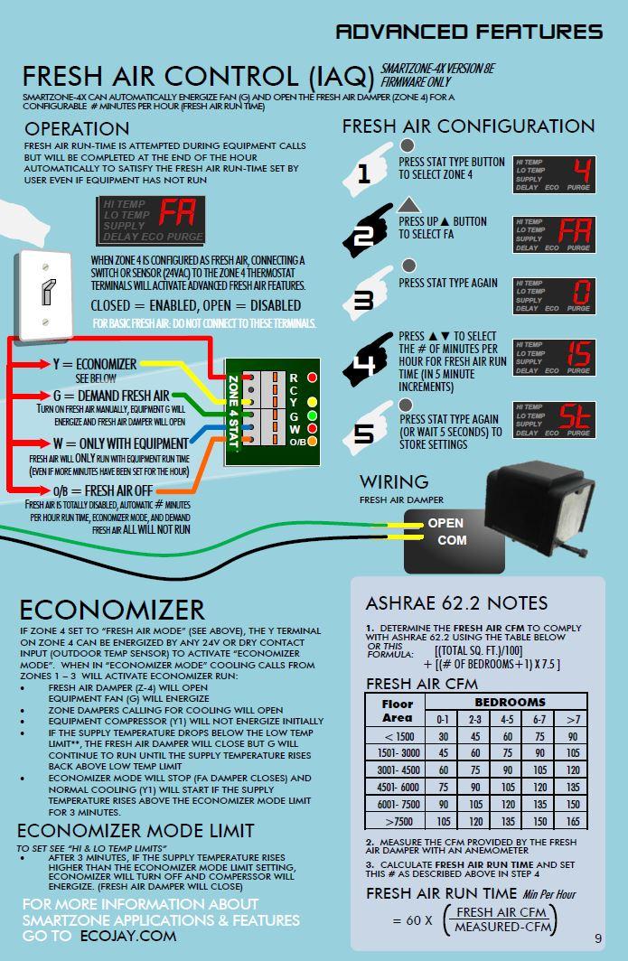 SmartZone -Fresh Air  & Economizer.JPG