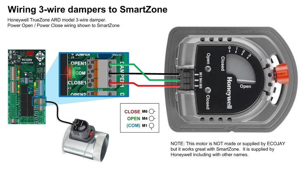 zoningsupply com zone control honeywell truezone ard dampers rh zoningsupply com Honeywell Thermostat Wiring Diagram Honeywell V8043E Wiring