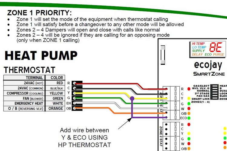 zoningsupply com zone control news info the other zones calling for the opposite mode heat or cool will be ignored see below for wiring details or contact us questions