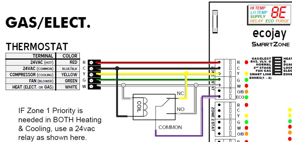 com zone control news info the other zones calling for the opposite mode heat or cool will be ignored see below for wiring details or contact us questions