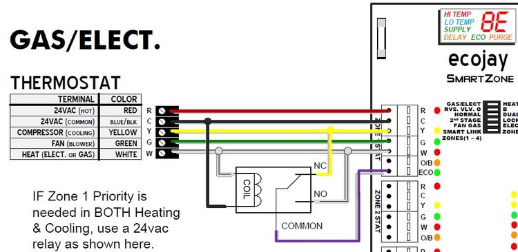 zone    however, until zone 1 finishes it's call, the other zones  calling for the opposite mode (heat or cool) will be ignored  see below for  wiring