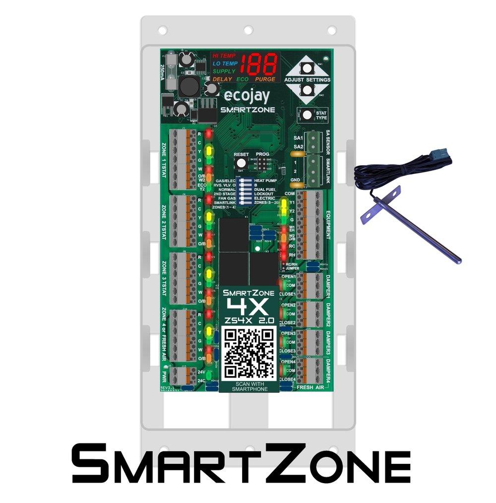 SmartZone-4 Ecojay