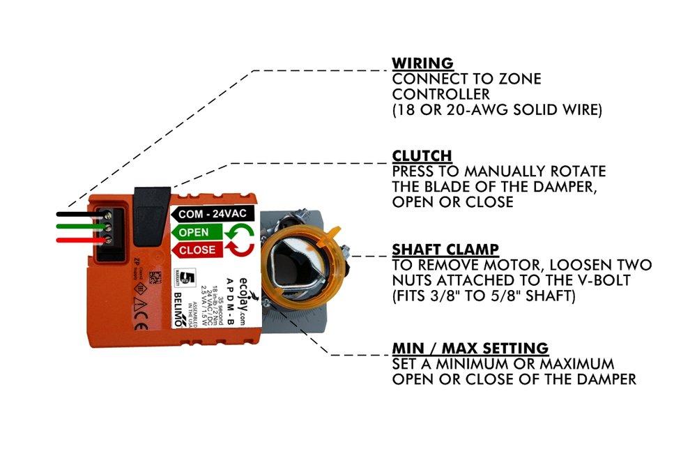 Hvac zone damper round 12 professional grade heavy for Zone damper motor repair