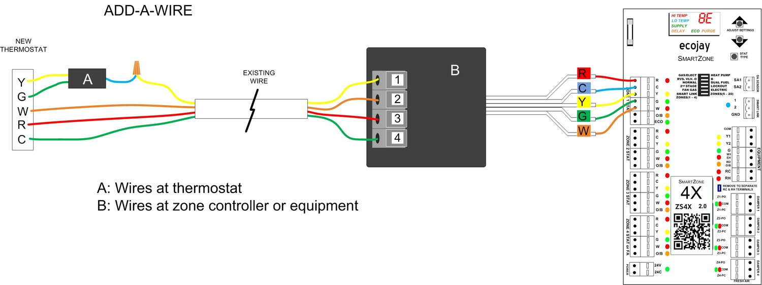 [EQHS_1162]  ZoningSupply.com - Zone Control - ADD-A-WIRE with Zone Control | 1 Wire Thermostat Wiring Diagram |  | Zone Control