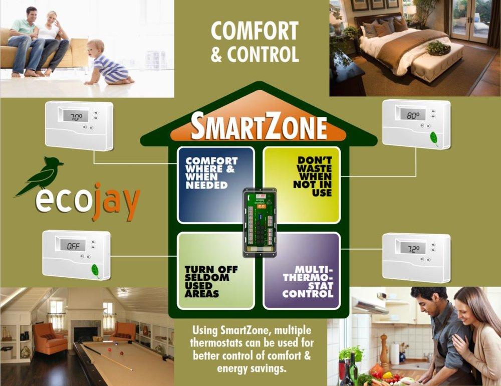 ecojay smartzone brochure 2012.JPG