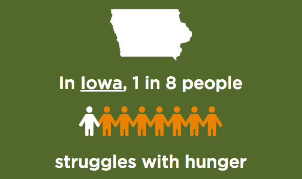 Photo Credit: FeedingAmerica.org