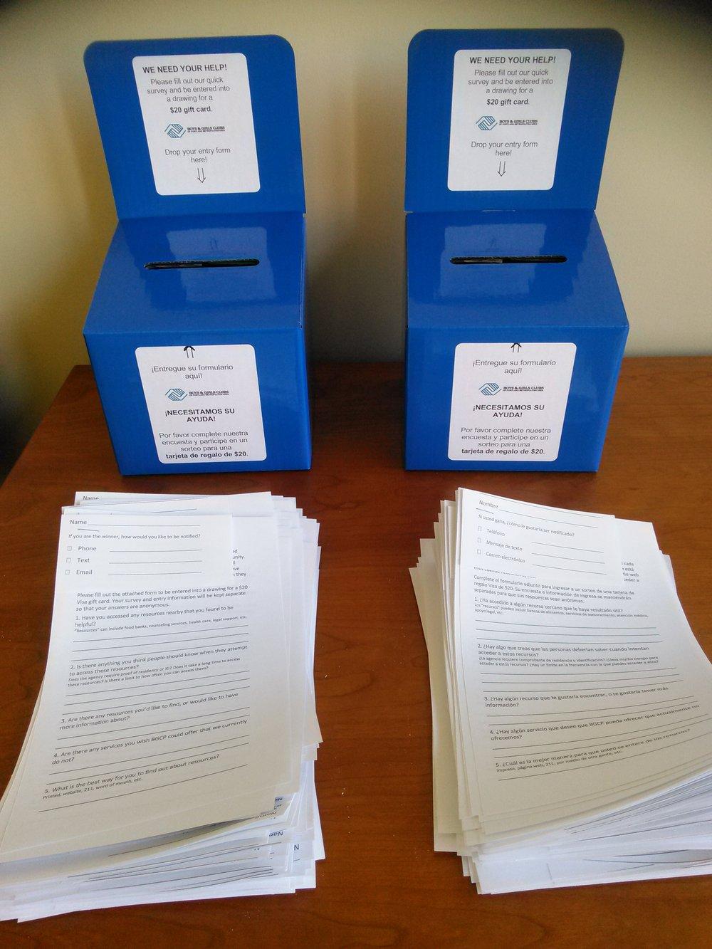 Survey materials for community needs assessment.