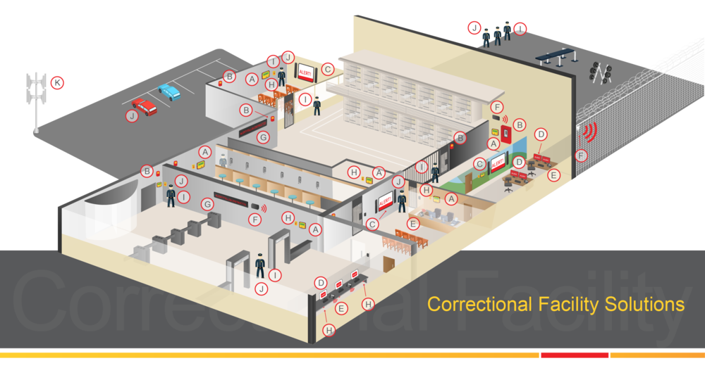 Mass notification for prisons and correctional facilities