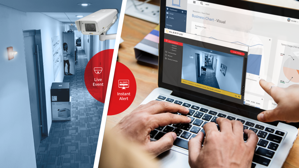Alertus can integrate with your ip-based camera systems