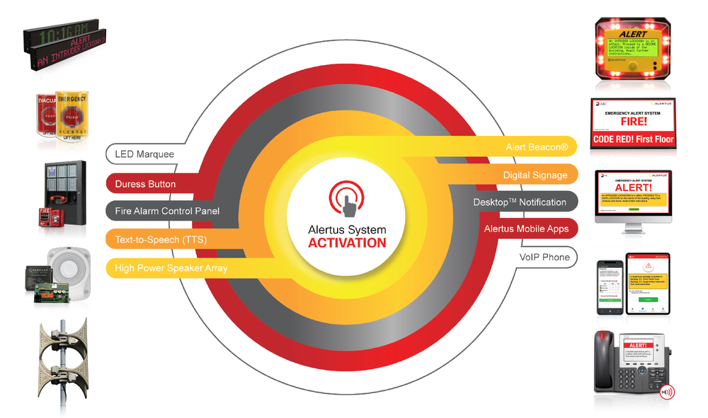 one_touch_activation_products_1500x886.png