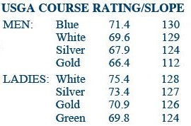 usga golf course rating and slope cscc.JPG