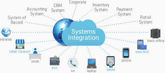 System Integration.jpg