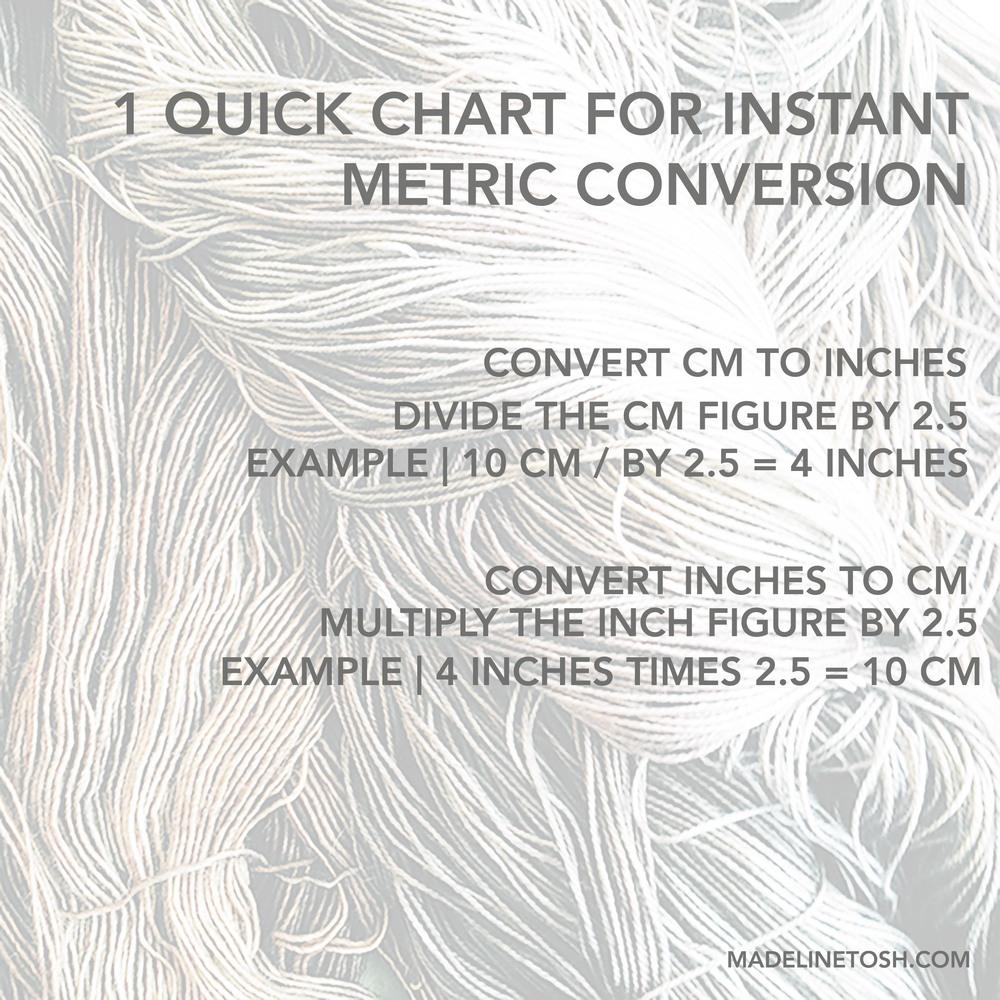 quick chart metric insta.jpg