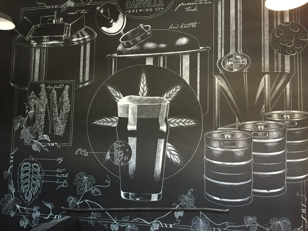 "Permanent ""Chalk"" Installation    