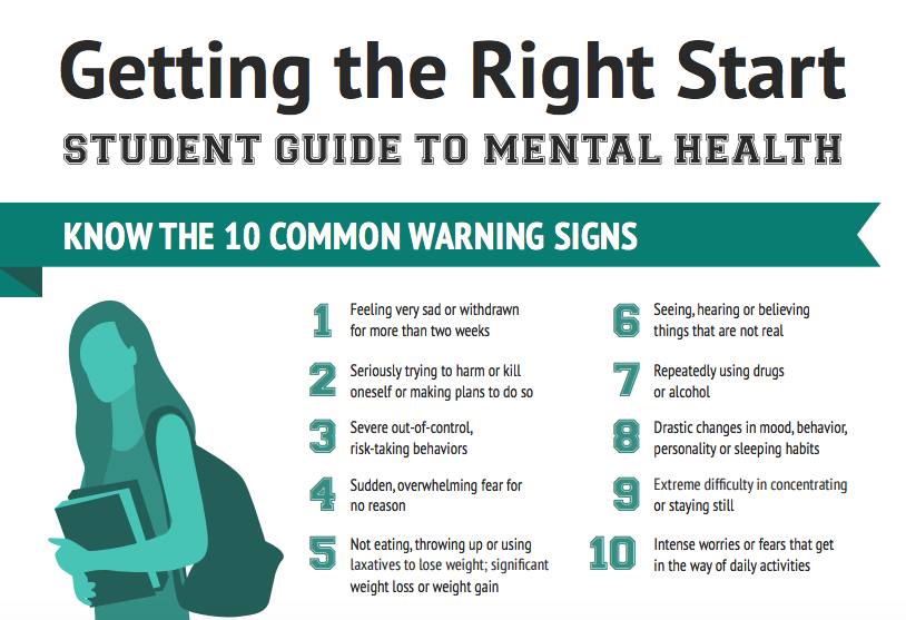 Suggestions from the National Alliance on Mental Health