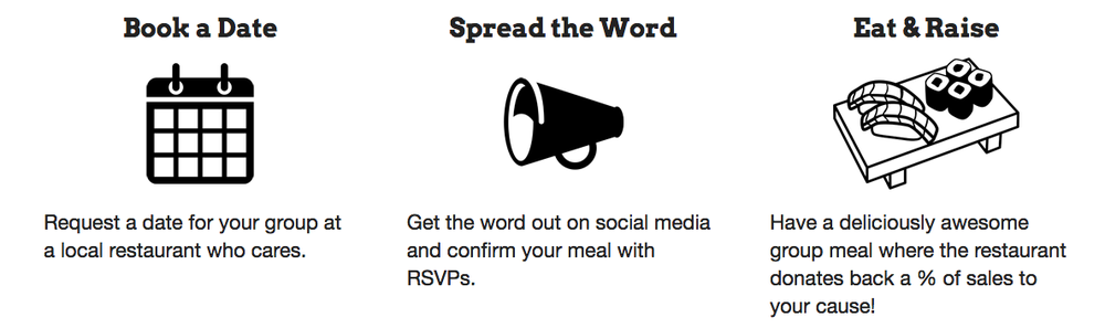 GroupRaise, an online startup that gives students on college campuses a different way to fundraise through local restaurants, is encouraging students to spread the word, enjoy a meal and raise money for their organizations. (Courtesy/GroupRaise)