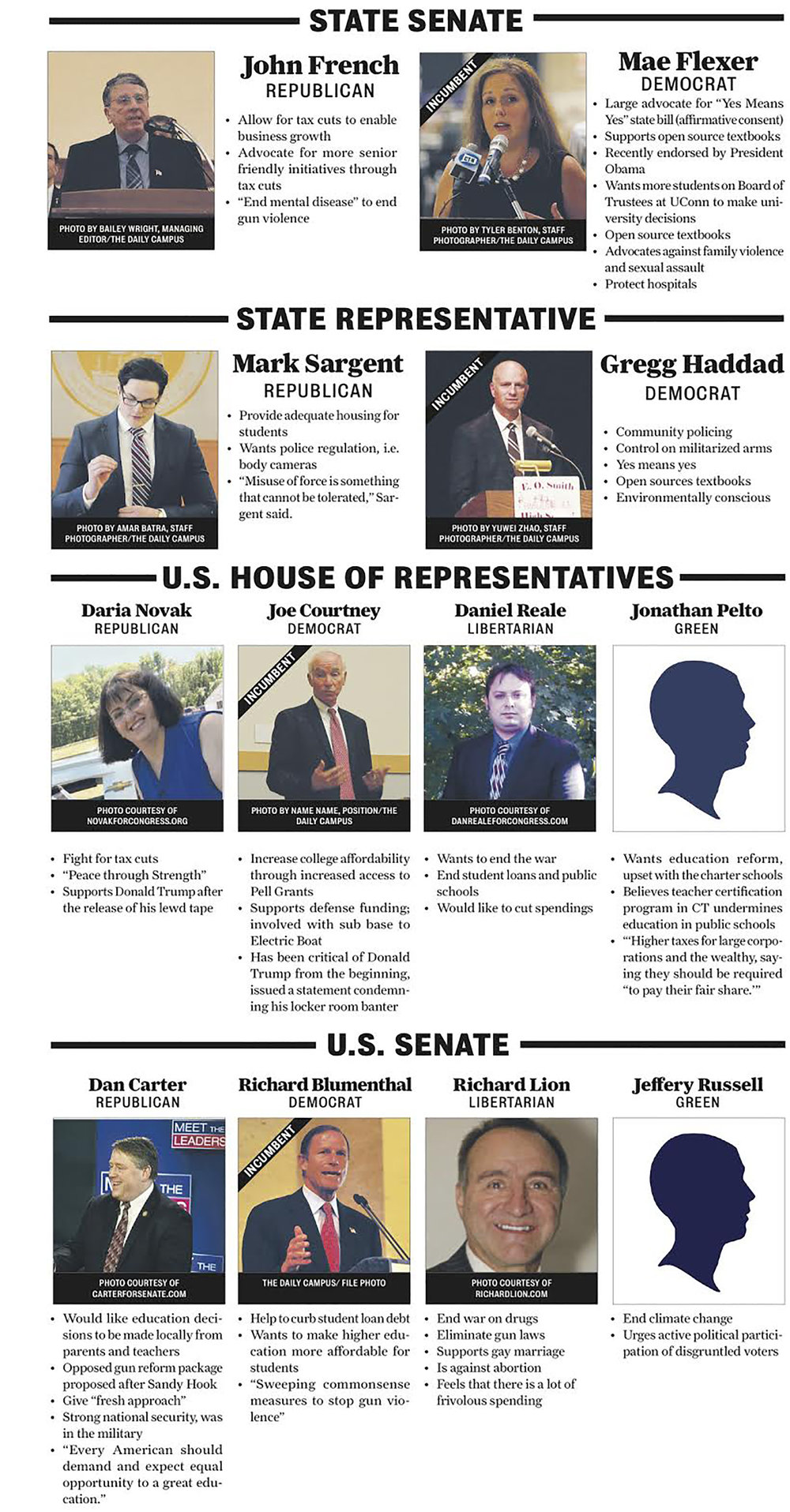 This is a chart of the other candidates running for those registered to vote in Mansfield to aid voters in making their decisions on Election Day.  (The Daily Campus)