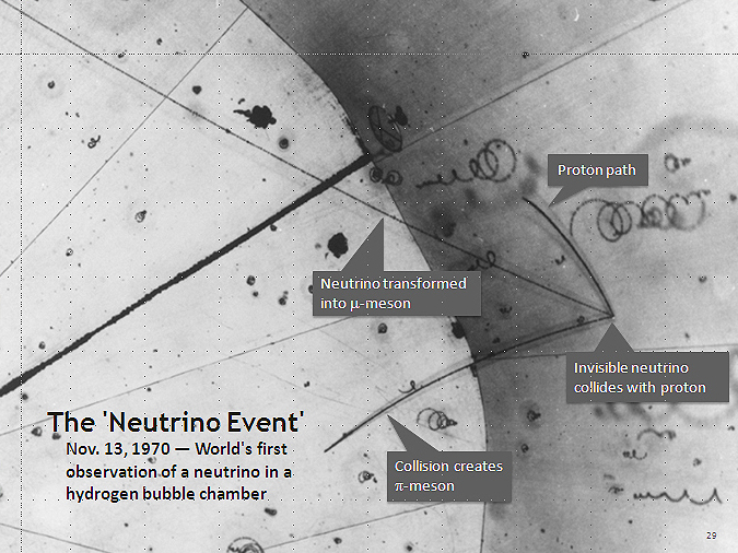The first use of a hydrogen bubble chamber to detect neutrinos, on November 13, 1970. A neutrino hit a proton in a hydrogen atom. The collision occurred at the point where three tracks emanate on the right of the photograph. (Argonne National Laboratory/Wikimedia Creative Commons)