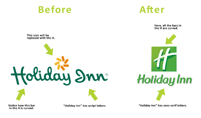 Holiday Inn Logo Comparison.png
