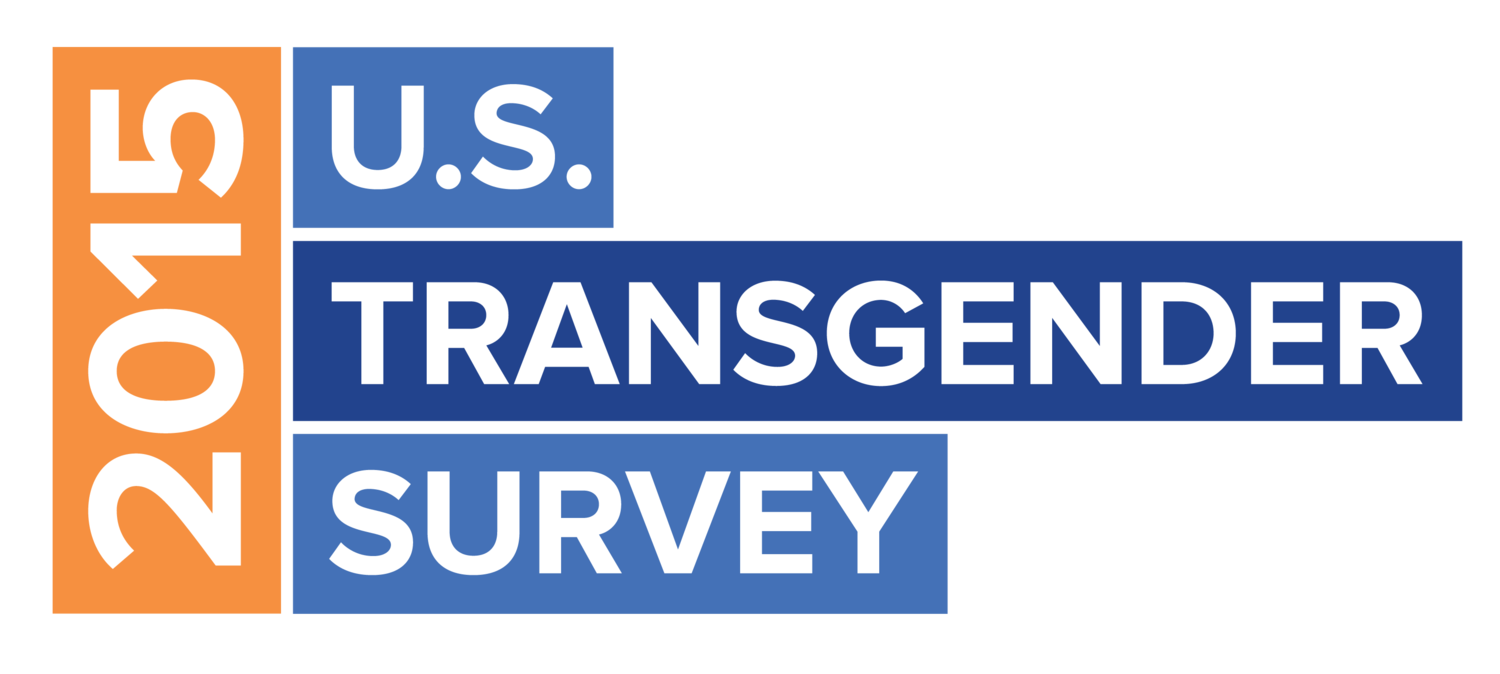 Image result for us trans survey