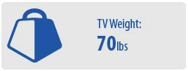 TV Weight: 70 lbs   Small TV Wall Mount