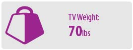 TV Weight: 70 lbs   Medium TV Wall Mount
