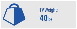 TV Weight: 40 lbs | Small TV Wall Mount