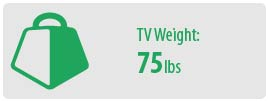 TV Weight: 75 lbs | Medium TV Wall Mount