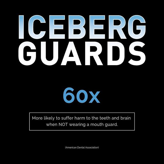 Did you know you are 60x more likely to suffer harm to the teeth and brain when NOT wearing a mouthguard?  #themoreyouknow #icebergfacts #customgfitted #testedbythepros #madeinny