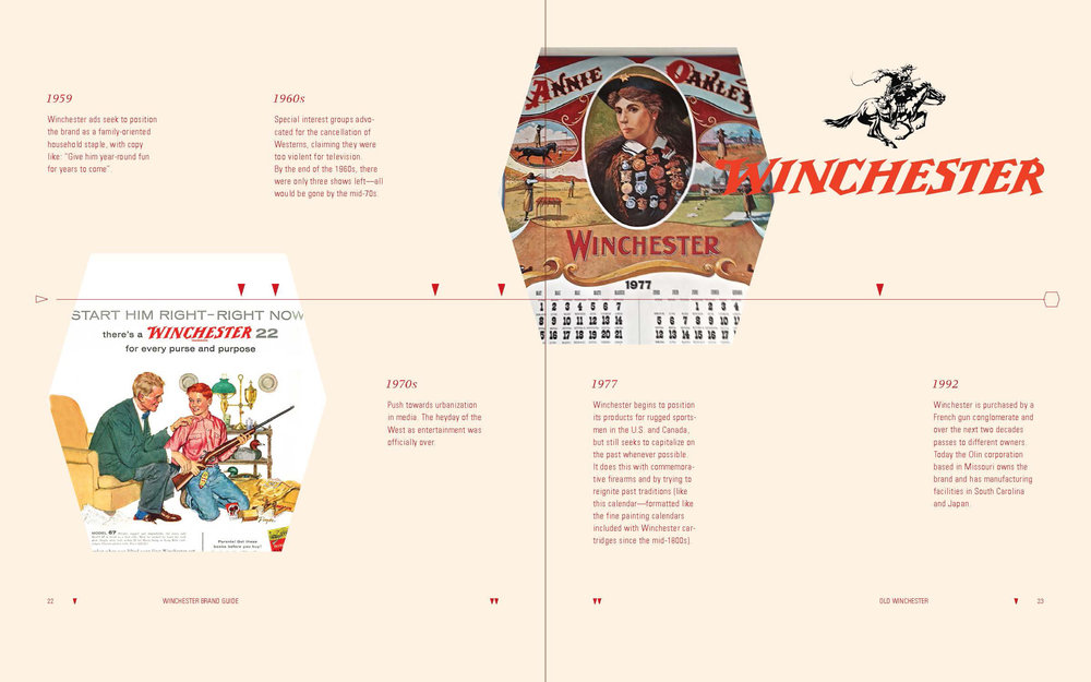Winchester Process Book13.jpg