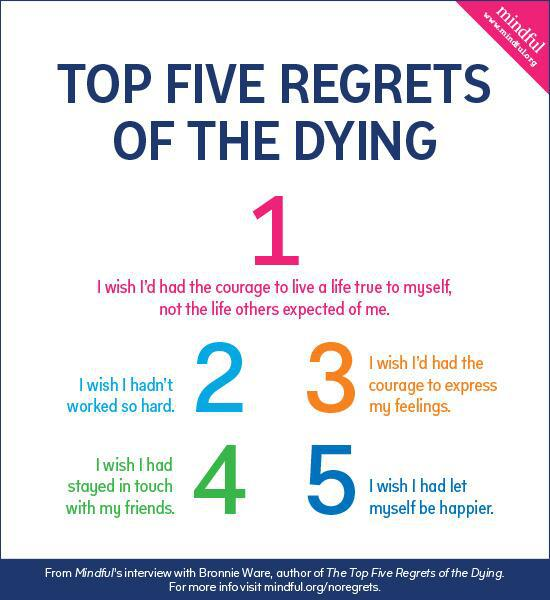 Death Bed Regrets Revisited 2015 Matthew Dicks