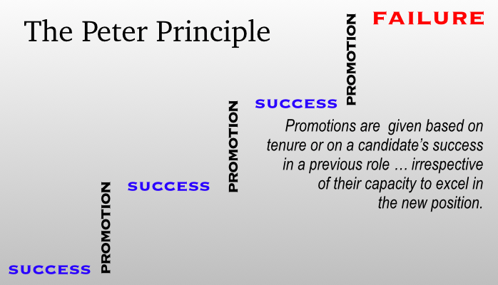 The Peter Principle Understand It Matthew Dicks