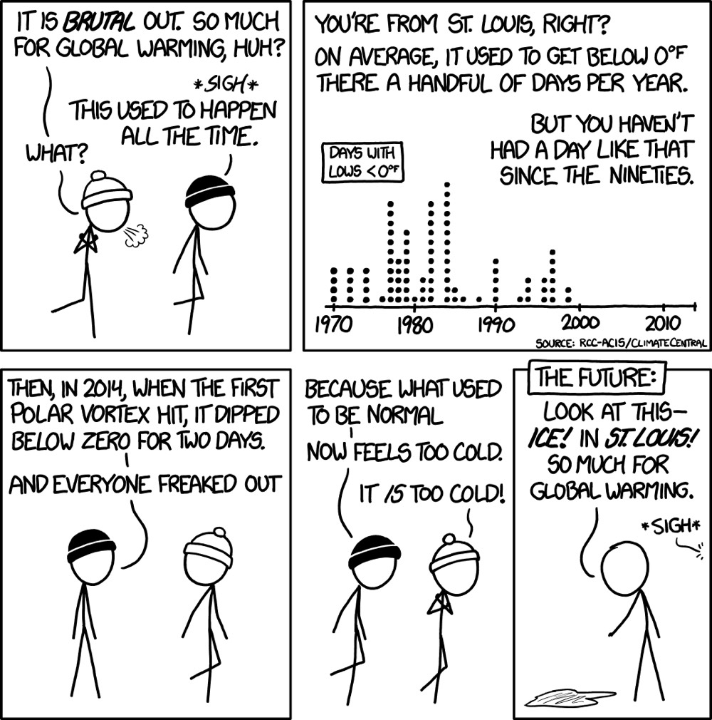 8ba111dfa05 xkcd-cold-weather-global-warming.jpg