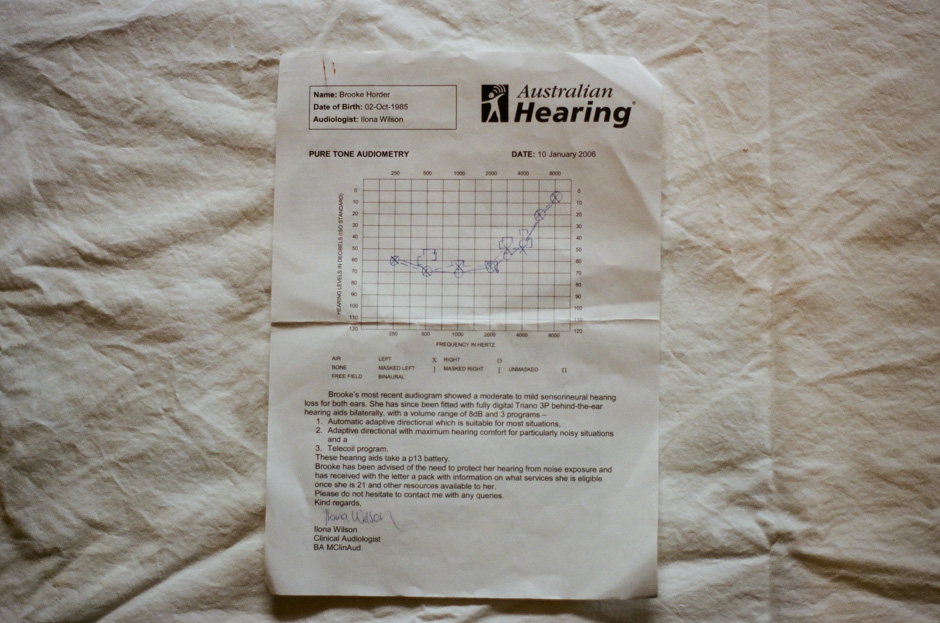 Brooke's audiogram