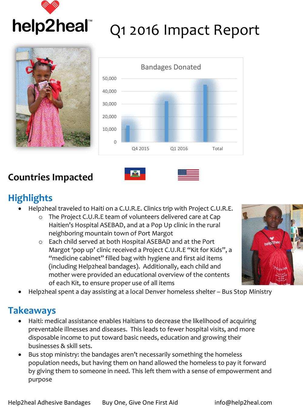 Q1-2016-Impact-Report-PDF.jpg