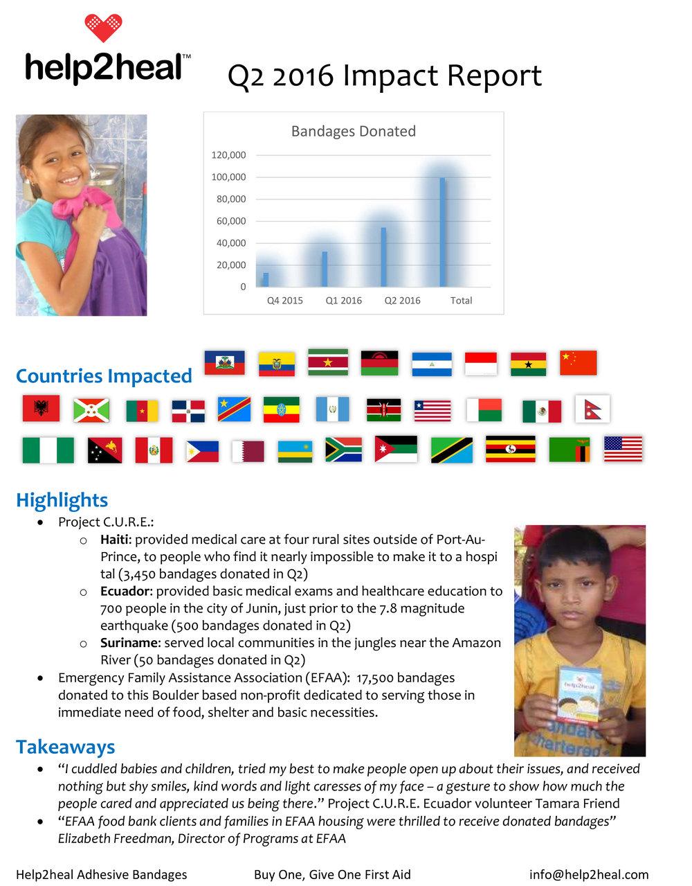 Q2-2016-Impact-Report.jpg