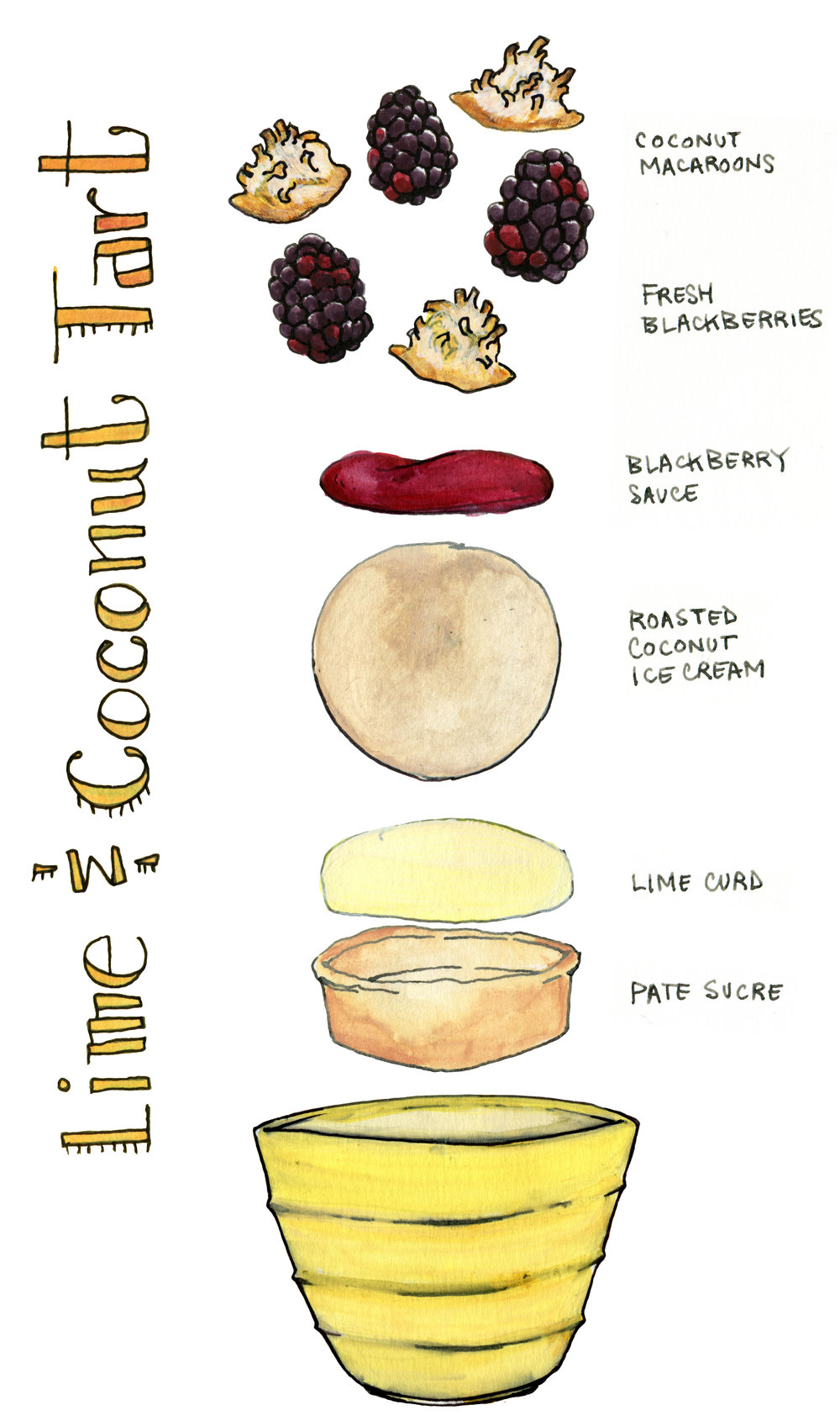 Foreign & Domestic Desserts